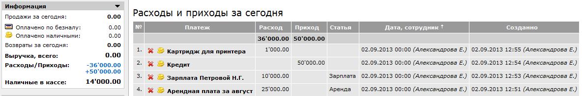 """Учёт расходов и приходов в """"Базар-Онлайн"""""""